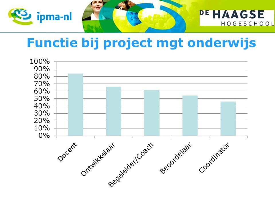 Functie bij project mgt onderwijs