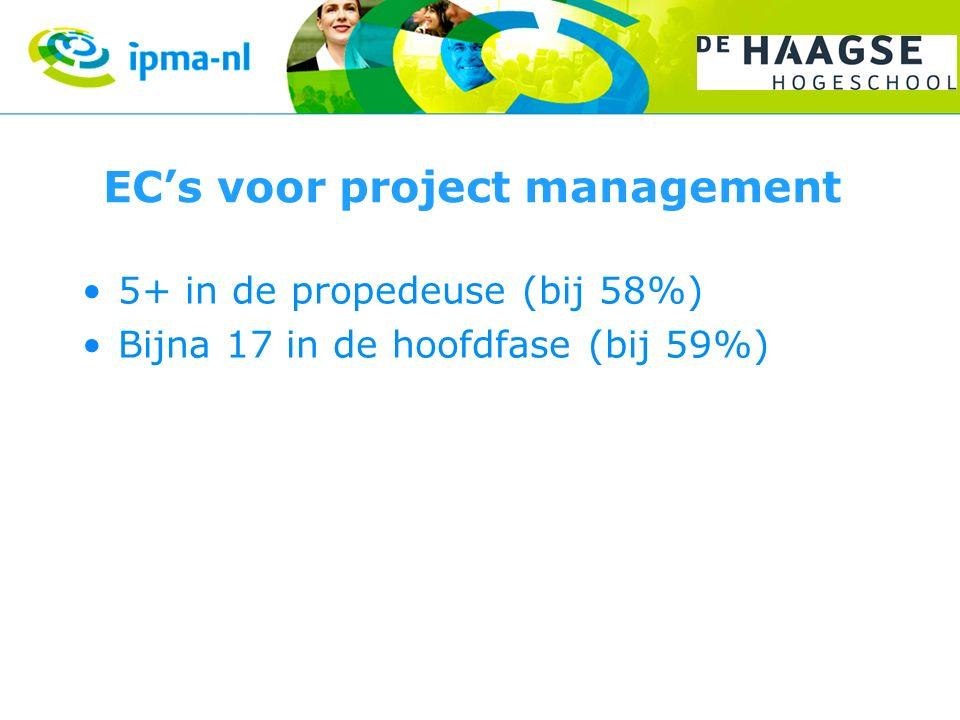 EC's voor project management 5+ in de propedeuse (bij 58%) Bijna 17 in de hoofdfase (bij 59%)