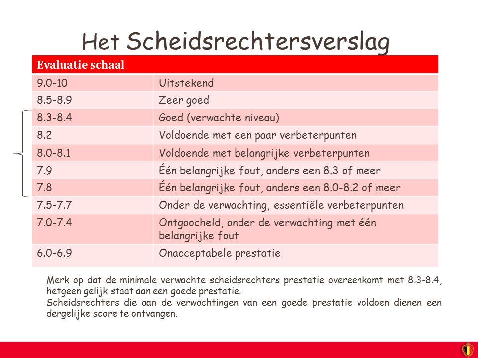 Evaluatie schaal 9.0-10Uitstekend 8.5-8.9Zeer goed 8.3-8.4Goed (verwachte niveau) 8.2Voldoende met een paar verbeterpunten 8.0-8.1Voldoende met belang