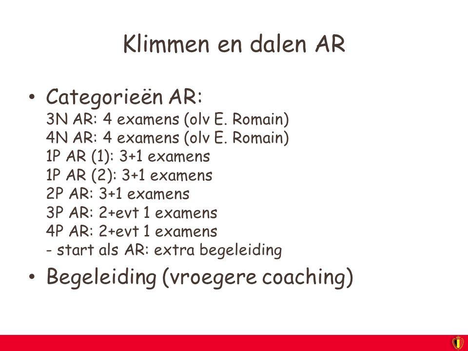 Klimmen en dalen AR Categorieën AR: 3N AR: 4 examens (olv E. Romain) 4N AR: 4 examens (olv E. Romain) 1P AR (1): 3+1 examens 1P AR (2): 3+1 examens 2P