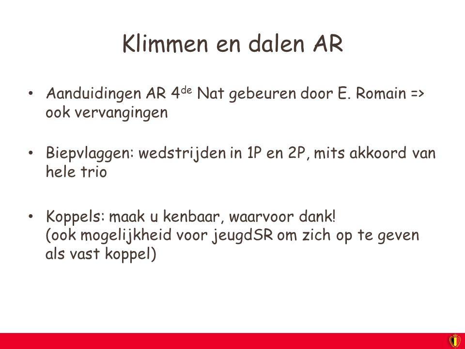 Klimmen en dalen AR Aanduidingen AR 4 de Nat gebeuren door E. Romain => ook vervangingen Biepvlaggen: wedstrijden in 1P en 2P, mits akkoord van hele t