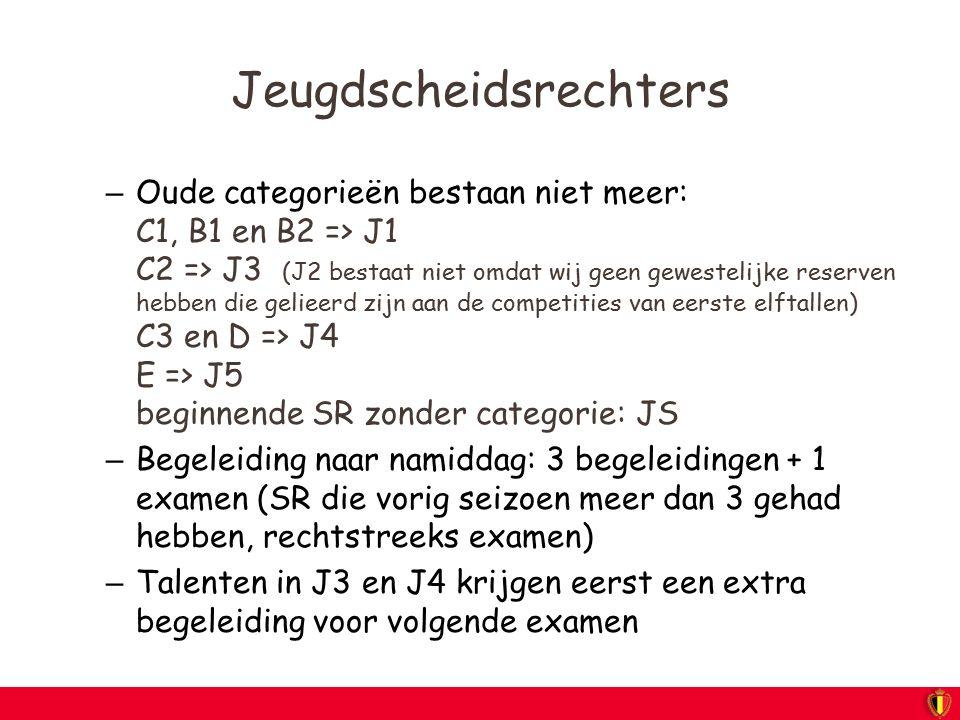 Jeugdscheidsrechters – Oude categorieën bestaan niet meer: C1, B1 en B2 => J1 C2 => J3 (J2 bestaat niet omdat wij geen gewestelijke reserven hebben di