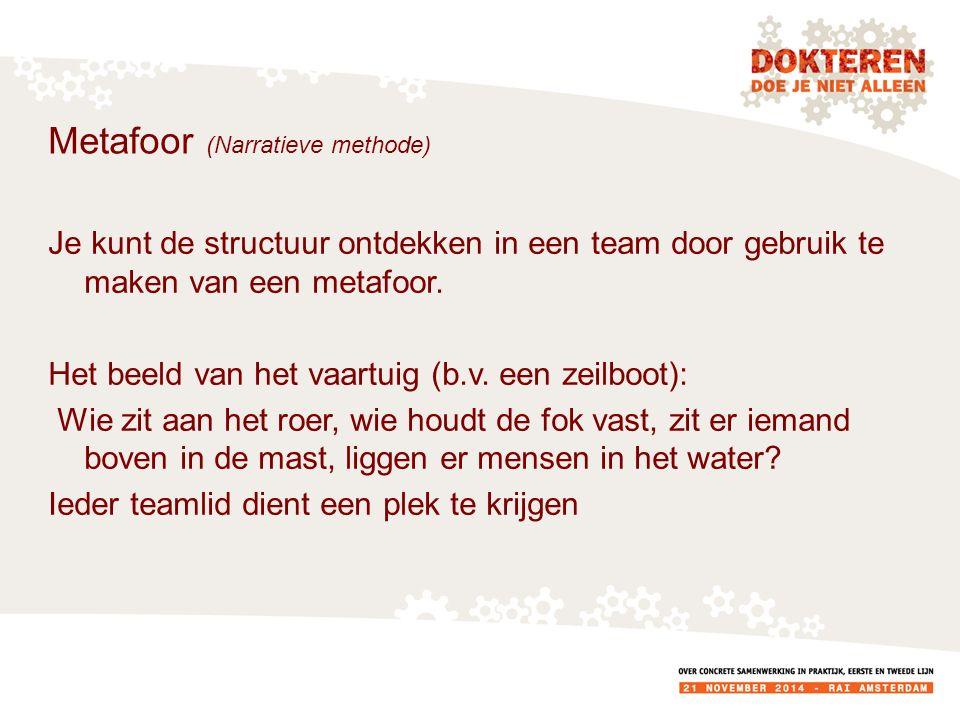 Metafoor (Narratieve methode) Je kunt de structuur ontdekken in een team door gebruik te maken van een metafoor.