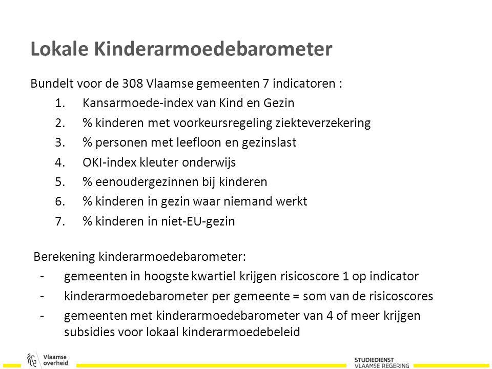 Lokale Kinderarmoedebarometer Bundelt voor de 308 Vlaamse gemeenten 7 indicatoren : 1.Kansarmoede-index van Kind en Gezin 2.% kinderen met voorkeursregeling ziekteverzekering 3.% personen met leefloon en gezinslast 4.OKI-index kleuter onderwijs 5.% eenoudergezinnen bij kinderen 6.% kinderen in gezin waar niemand werkt 7.% kinderen in niet-EU-gezin Berekening kinderarmoedebarometer: -gemeenten in hoogste kwartiel krijgen risicoscore 1 op indicator -kinderarmoedebarometer per gemeente = som van de risicoscores -gemeenten met kinderarmoedebarometer van 4 of meer krijgen subsidies voor lokaal kinderarmoedebeleid