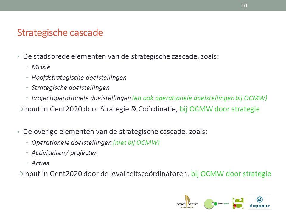 Strategische cascade 10 De stadsbrede elementen van de strategische cascade, zoals: Missie Hoofdstrategische doelstellingen Strategische doelstellingen Projectoperationele doelstellingen (en ook operationele doelstellingen bij OCMW)  Input in Gent2020 door Strategie & Coördinatie, bij OCMW door strategie De overige elementen van de strategische cascade, zoals: Operationele doelstellingen (niet bij OCMW) Activiteiten / projecten Acties  Input in Gent2020 door de kwaliteitscoördinatoren, bij OCMW door strategie