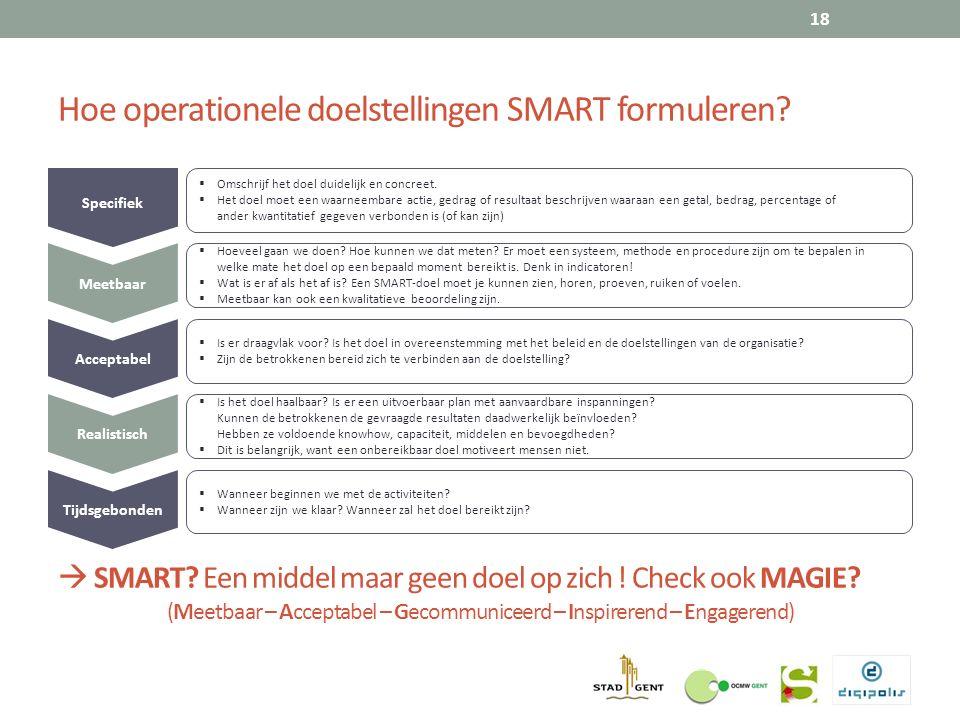 Hoe operationele doelstellingen SMART formuleren.