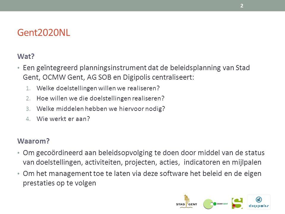 Gent2020NL Wat.