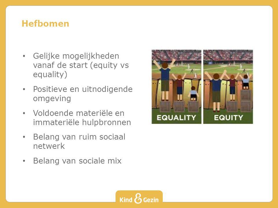 Gelijke mogelijkheden vanaf de start (equity vs equality) Positieve en uitnodigende omgeving Voldoende materiële en immateriële hulpbronnen Belang van