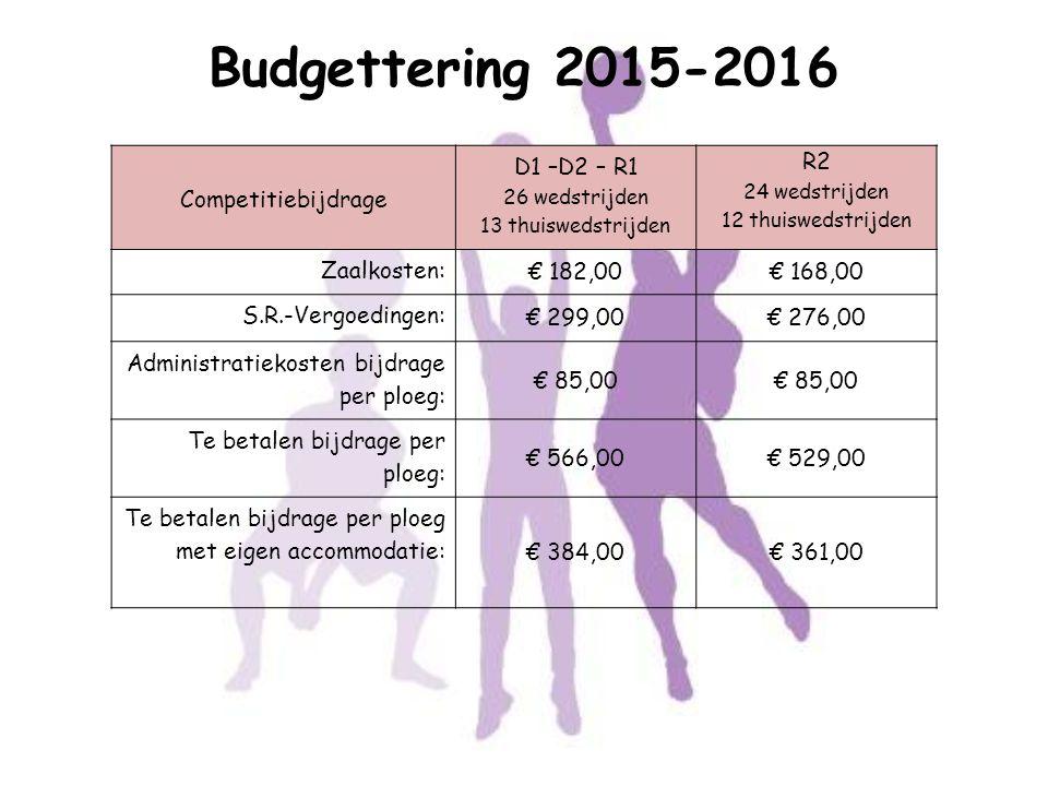Budgettering 2015-2016 Competitiebijdrage D1 –D2 – R1 26 wedstrijden 13 thuiswedstrijden R2 24 wedstrijden 12 thuiswedstrijden Zaalkosten: € 182,00€ 1