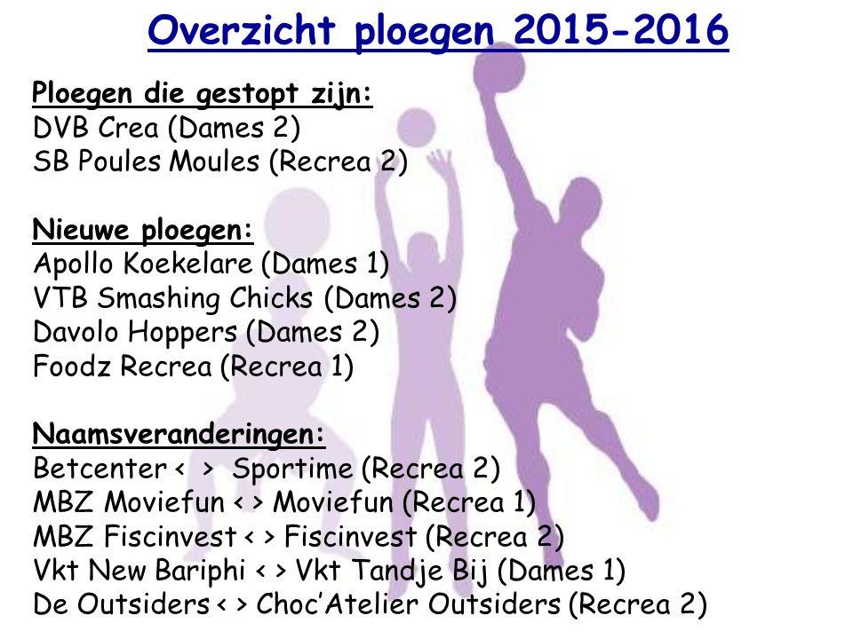 Overzicht ploegen 2015-2016 Ploegen die gestopt zijn: DVB Crea (Dames 2) SB Poules Moules (Recrea 2) Nieuwe ploegen: Apollo Koekelare (Dames 1) VTB Sm