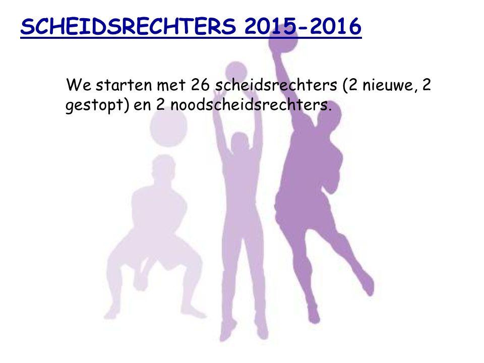 SCHEIDSRECHTERS 2015-2016 We starten met 26 scheidsrechters (2 nieuwe, 2 gestopt) en 2 noodscheidsrechters.