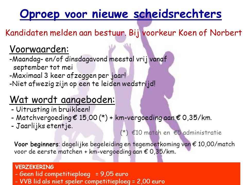 Oproep voor nieuwe scheidsrechters - Uitrusting in bruikleen! - Matchvergoeding € 15,00 (*) + km-vergoeding aan € 0,35/km. - Jaarlijks etentje. Kandid