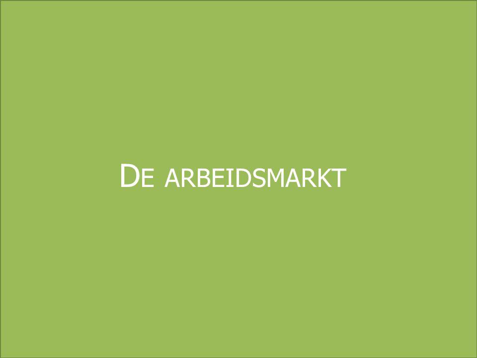 D E ARBEIDSMARKT