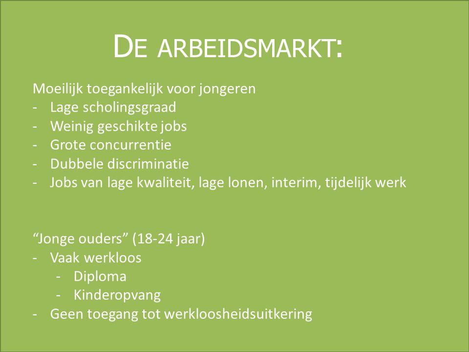 D E ARBEIDSMARKT : Moeilijk toegankelijk voor jongeren -Lage scholingsgraad -Weinig geschikte jobs -Grote concurrentie -Dubbele discriminatie -Jobs va