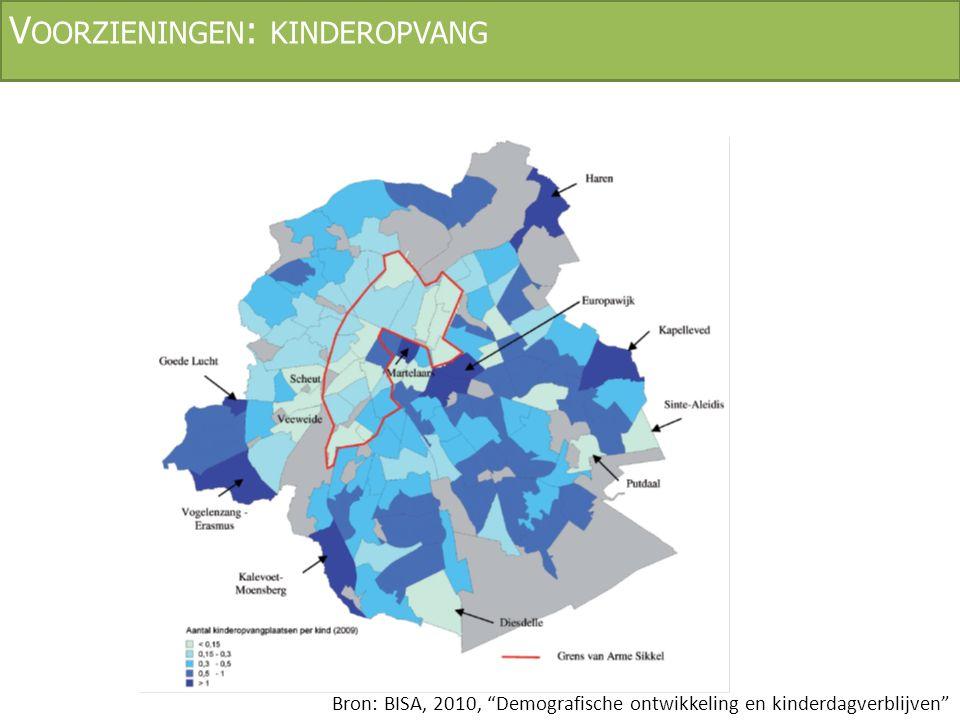 """V OORZIENINGEN : KINDEROPVANG Bron: BISA, 2010, """"Demografische ontwikkeling en kinderdagverblijven"""""""