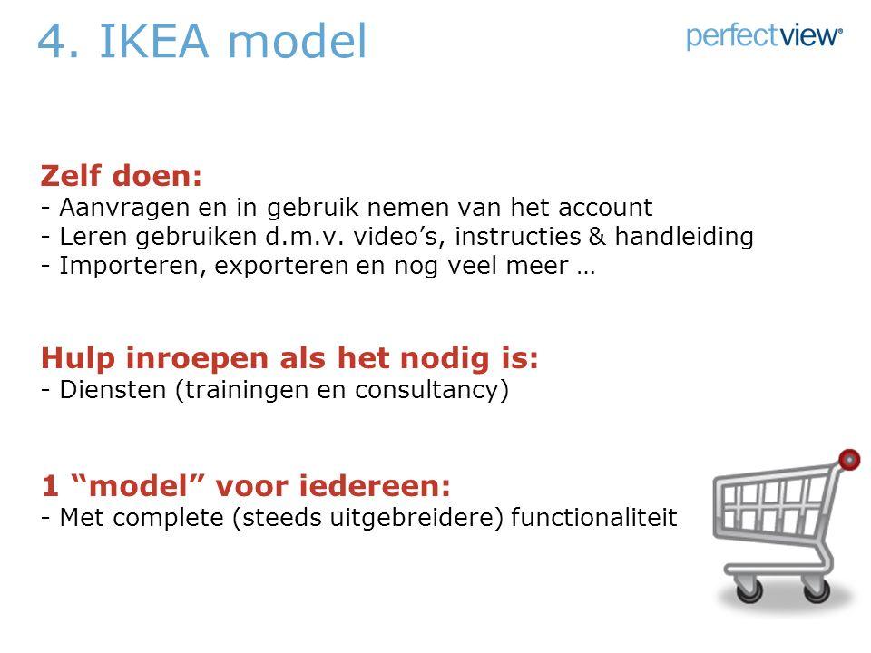 4. IKEA model Zelf doen: - Aanvragen en in gebruik nemen van het account - Leren gebruiken d.m.v.