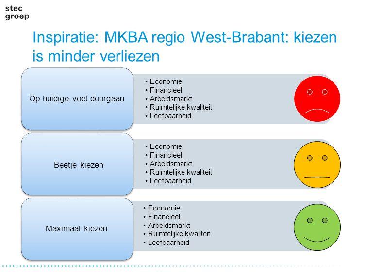 Inspiratie: MKBA regio West-Brabant: kiezen is minder verliezen Economie Financieel Arbeidsmarkt Ruimtelijke kwaliteit Leefbaarheid Op huidige voet do