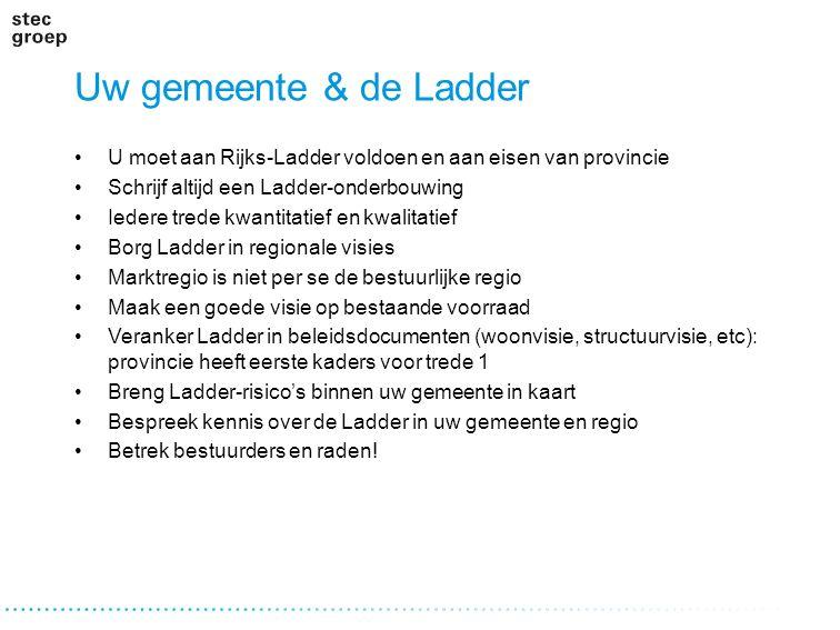Uw gemeente & de Ladder U moet aan Rijks-Ladder voldoen en aan eisen van provincie Schrijf altijd een Ladder-onderbouwing Iedere trede kwantitatief en