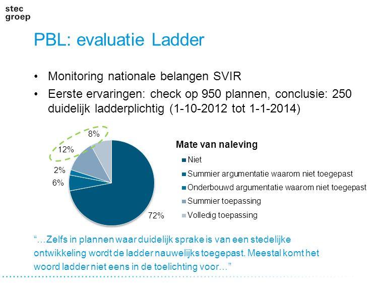 PBL: evaluatie Ladder Monitoring nationale belangen SVIR Eerste ervaringen: check op 950 plannen, conclusie: 250 duidelijk ladderplichtig (1-10-2012 t