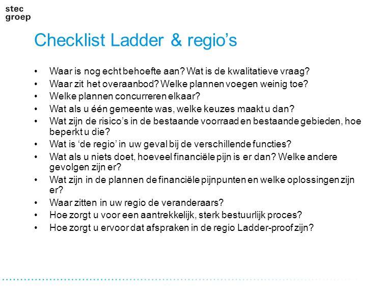 Checklist Ladder & regio's Waar is nog echt behoefte aan? Wat is de kwalitatieve vraag? Waar zit het overaanbod? Welke plannen voegen weinig toe? Welk