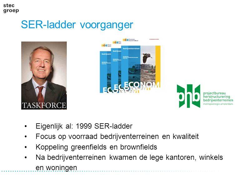 SER-ladder voorganger Eigenlijk al: 1999 SER-ladder Focus op voorraad bedrijventerreinen en kwaliteit Koppeling greenfields en brownfields Na bedrijve