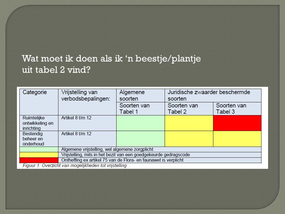 Wat moet ik doen als ik 'n beestje/plantje uit tabel 2 vind?