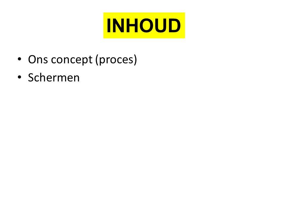 Ons concept (proces) Schermen INHOUD
