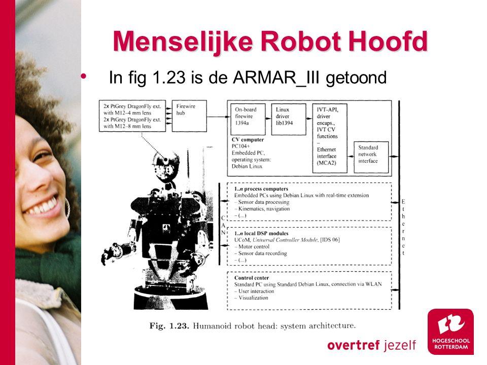 # Menselijke Robot Hoofd In fig 1.23 is de ARMAR_III getoond