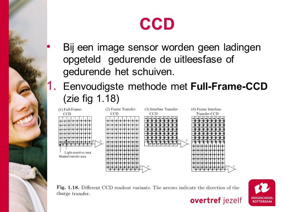 # CCD Bij een image sensor worden geen ladingen opgeteld gedurende de uitleesfase of gedurende het schuiven.