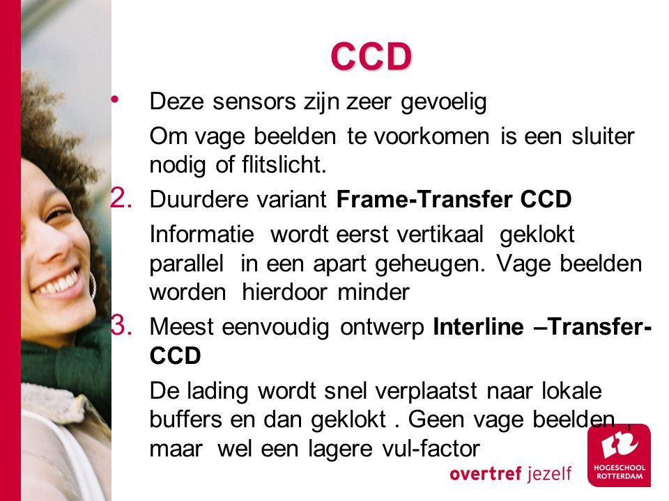 # CCD Een nadeel verder is dat de cellen niet lichtdicht kunnen worden gemaakt 4.