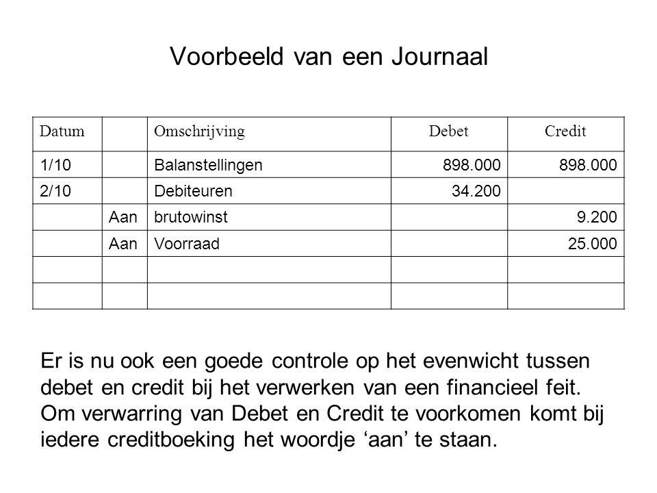 Voorbeeld van een Journaal DatumOmschrijvingDebetCredit 1/10Balanstellingen898.000 2/10Debiteuren34.200 Aanbrutowinst9.200 AanVoorraad25.000 Er is nu ook een goede controle op het evenwicht tussen debet en credit bij het verwerken van een financieel feit.