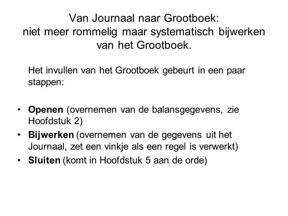 Van Journaal naar Grootboek: niet meer rommelig maar systematisch bijwerken van het Grootboek. Het invullen van het Grootboek gebeurt in een paar stap