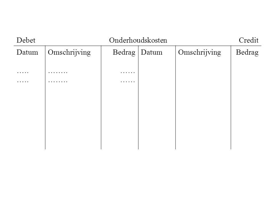 DebetOnderhoudskostenCredit Datum ….. Omschrijving …….. Bedrag …… DatumOmschrijvingBedrag