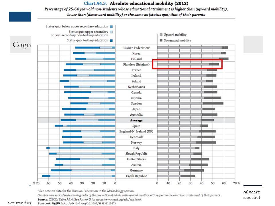 Onderwijs en welvaart: een cognitief-psychologisch perspectief wouter.duyck@ugent.be Cognitieve prestaties van kwetsbare groepen: sociale mobiliteit