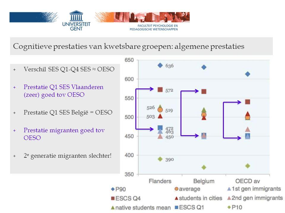 Onderwijs en welvaart: een cognitief-psychologisch perspectief wouter.duyck@ugent.be Cognitieve prestaties van kwetsbare groepen: : invloed afkomst + Beleid sterke sociale correctie: GOK Vlaanderen: correlatie sociale samenstelling school en aantal leraars/leerling:.68  OESO:.15 + OESO – PISA ‣ PISA 2012: 20% onderwijsprestaties verklaard door SES (OESO: 15%) ‣ = geen goede maat (overschatting) sociale discriminatie: correlatie cognitieve vaardigheden – sociale afkomst (SES):.40 (Levine, 2011) ‣ Vlaand eren in OESO grootste % leerlingen uit laagste kwart sociale afkomst die in bovenste prestatiekwart wiskunde presteren