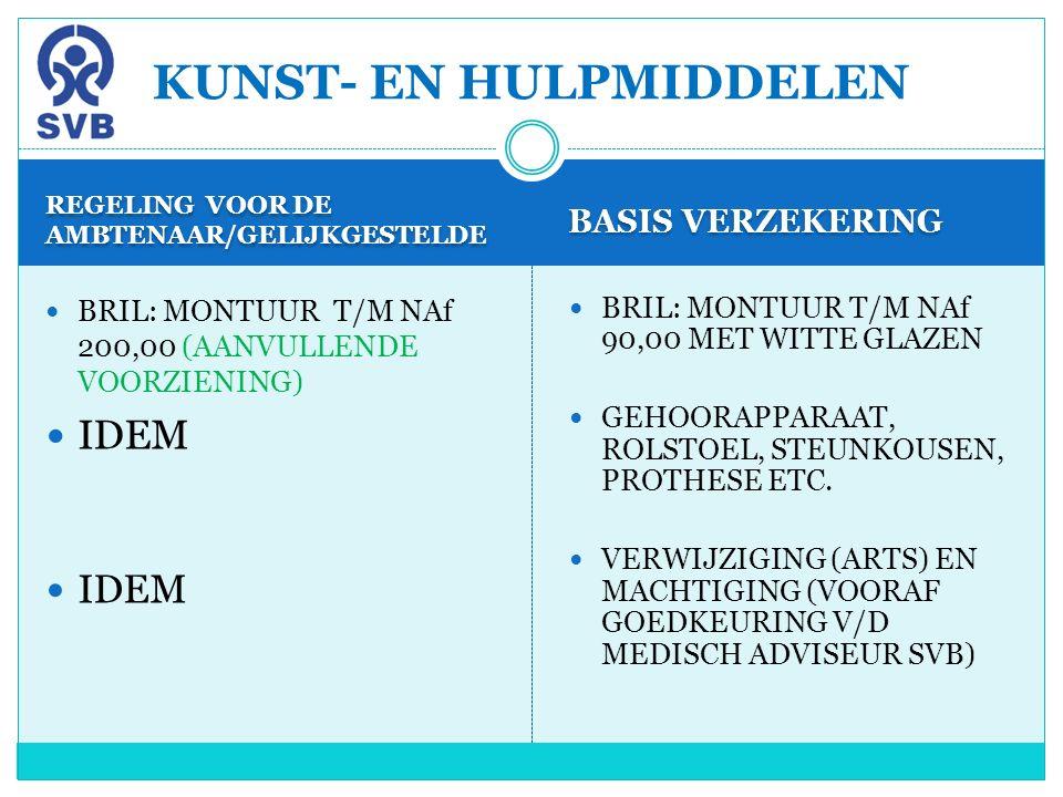 REGELING VOOR DE AMBTENAAR/GELIJKGESTELDE BASIS VERZEKERING BRIL: MONTUUR T/M NAf 200,00 (AANVULLENDE VOORZIENING) IDEM BRIL: MONTUUR T/M NAf 90,00 ME