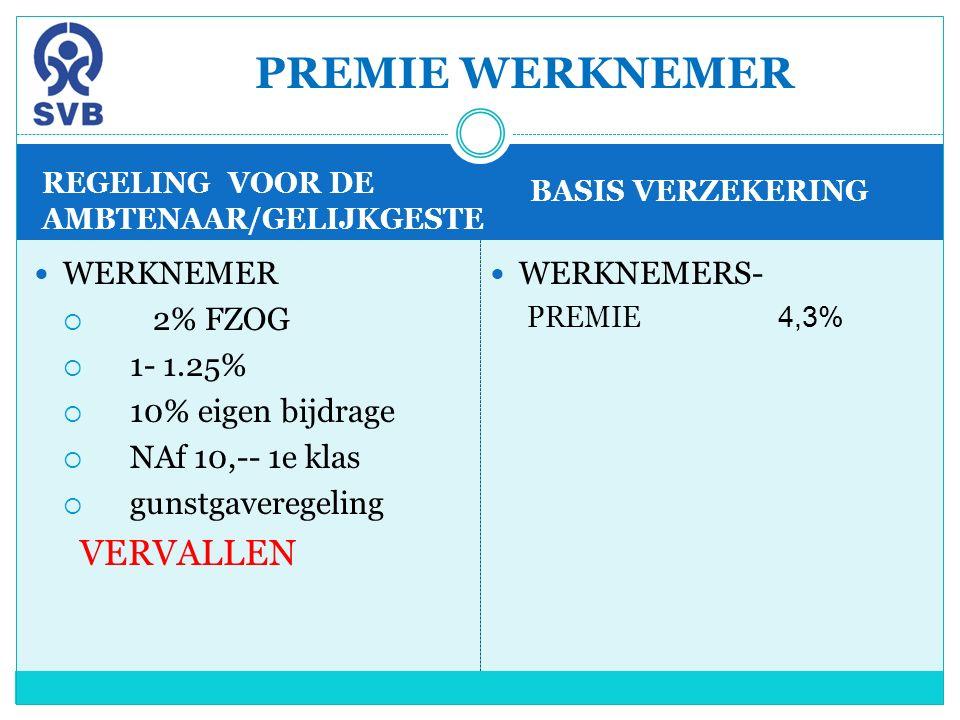 WERKNEMER  2% FZOG  1- 1.25%  10% eigen bijdrage  NAf 10,-- 1e klas  gunstgaveregeling VERVALLEN WERKNEMERS- PREMIE 4,3% REGELING VOOR DE AMBTENA