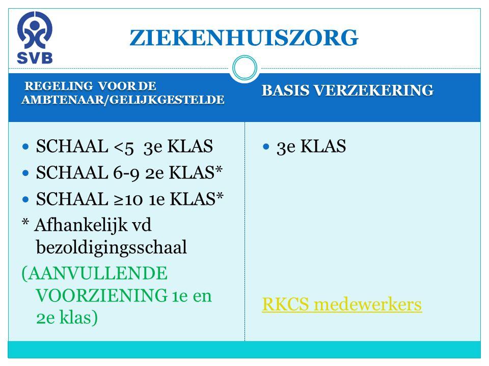 REGELING VOOR DE AMBTENAAR/GELIJKGESTELDE BASIS VERZEKERING SCHAAL <5 3e KLAS SCHAAL 6-9 2e KLAS* SCHAAL ≥10 1e KLAS* * Afhankelijk vd bezoldigingssch
