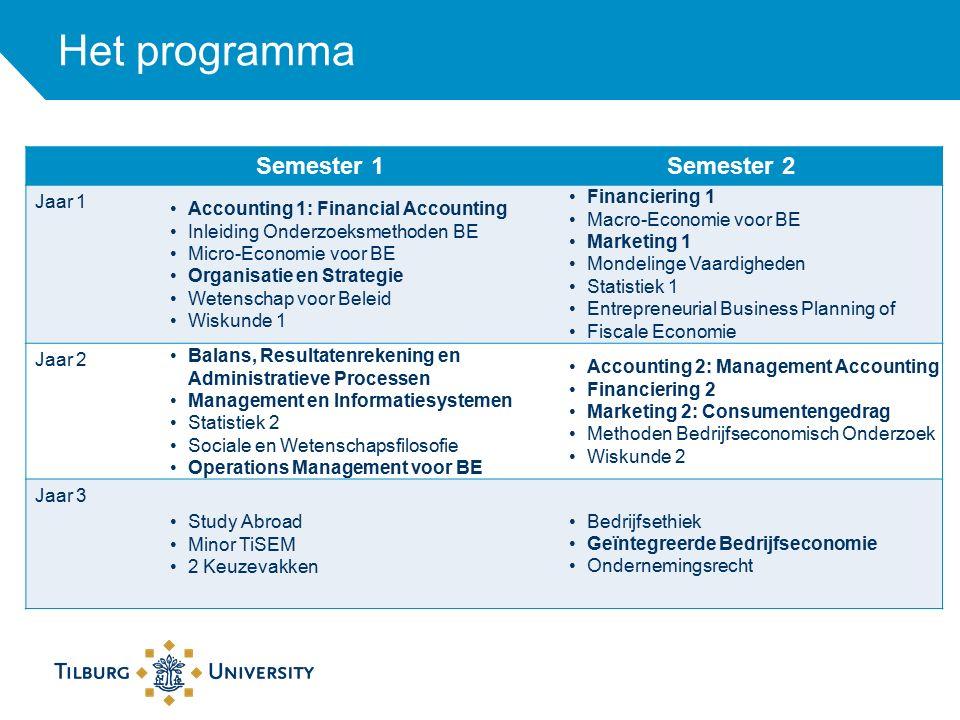 Het programma Semester 1Semester 2 Jaar 1 Accounting 1: Financial Accounting Inleiding Onderzoeksmethoden BE Micro-Economie voor BE Organisatie en Str