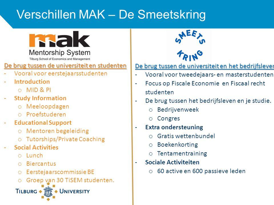 Verschillen MAK – De Smeetskring De brug tussen de universiteit en studenten -Vooral voor eerstejaarsstudenten -Introduction o MID & PI -Study Informa