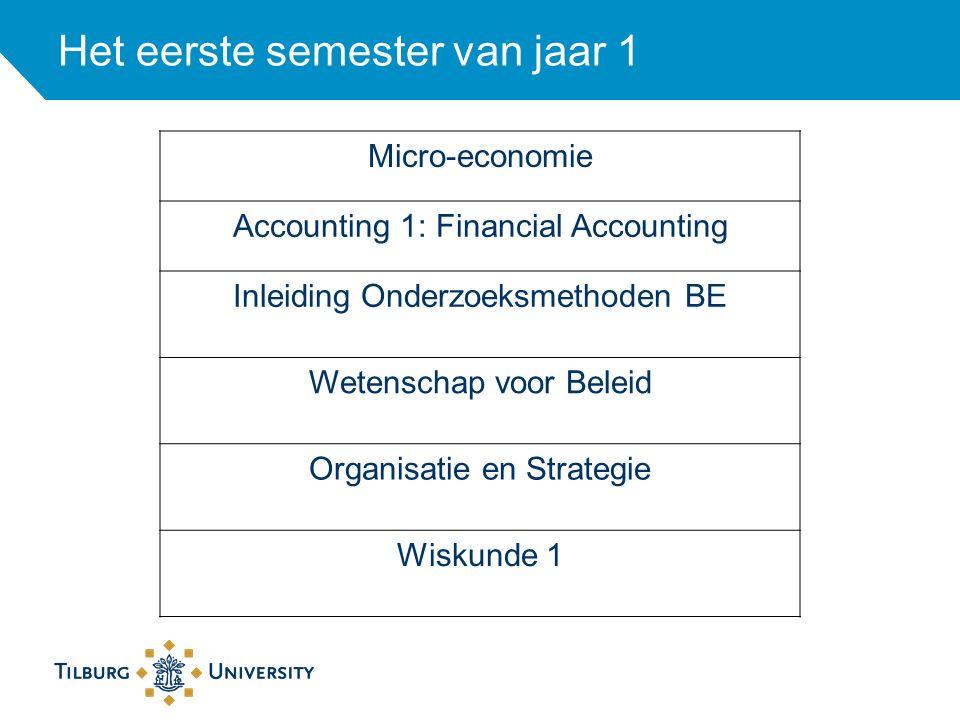 Het eerste semester van jaar 1 Micro-economie Accounting 1: Financial Accounting Inleiding Onderzoeksmethoden BE Wetenschap voor Beleid Organisatie en