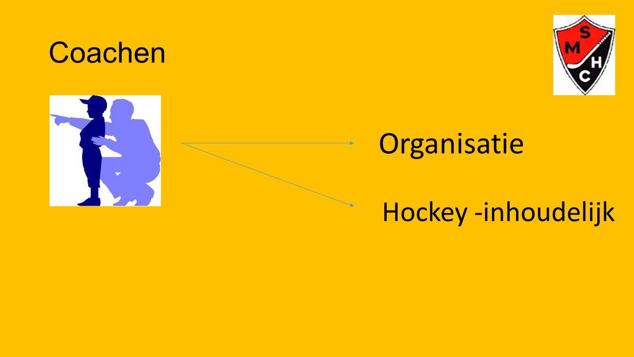 Schema Doelspel Hockey: 6-tal BB NBB 4 Fases in het hockeyspel VERSNELLEN VERTRAGEN Fase 3 Fase 4 Fase 2 Fase 1 Uitverdedigen – Geen risico – Vaste patronen Omschakeling (Balverlies) Omschakeling (Balwinst) Opbouwen eigen helft – Weinig risico – Spel verplaatsen Omschakeling (Balverlies) Opbouwen helft tegenstander – Meer risico – Spel verplaatsen Omschakeling (Balverlies) Kansen scheppen – Scoren – Aanvalsrebound Omschakeling (Balverlies) Storen – Jagen, afdwingen risico: foute passes, balverlies Omschakeling (Balwinst) Vertragen – Onderscheppen – Afbreken/blokkeren Omschakeling (Balwinst) Kansen verijdelen – Blokkeren/Doelverdedigen – Verdedigingsrebound Omschakeling (Balwinst) BBNBB 4 Fases in het hockeyspel VERSNELLEN VERTRAGEN Schema Doelspel Hockey: 8-tal Fase 1 Fase 2 Fase 3 Fase 4