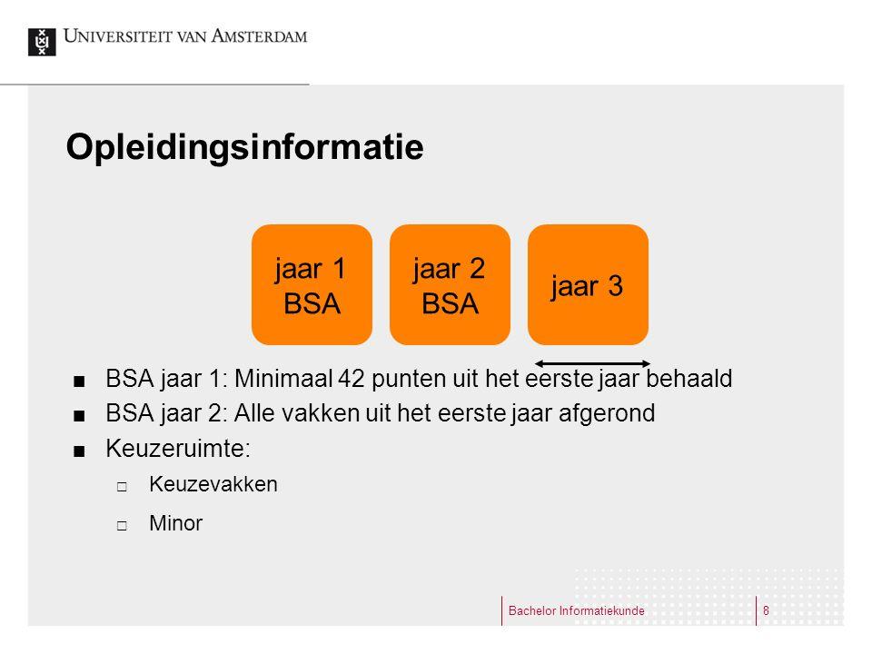 Opleidingsinformatie BSA jaar 1: Minimaal 42 punten uit het eerste jaar behaald BSA jaar 2: Alle vakken uit het eerste jaar afgerond Keuzeruimte:  Ke