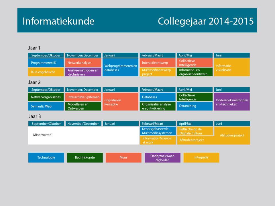 Opleidingsinformatie Masters:  Business Information Systems (BIS)  Human Centered Multimedia (HCM)  Game Studies (GS) Bachelor Informatiekunde10 jaar 4