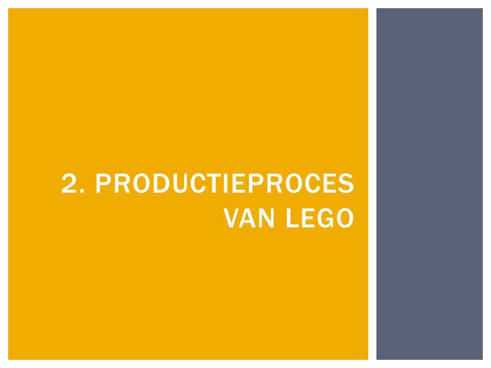 2. PRODUCTIEPROCES VAN LEGO