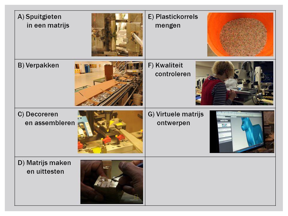 A) Spuitgieten in een matrijs E) Plastickorrels mengen B) VerpakkenF) Kwaliteit controleren C) Decoreren en assembleren G) Virtuele matrijs ontwerpen