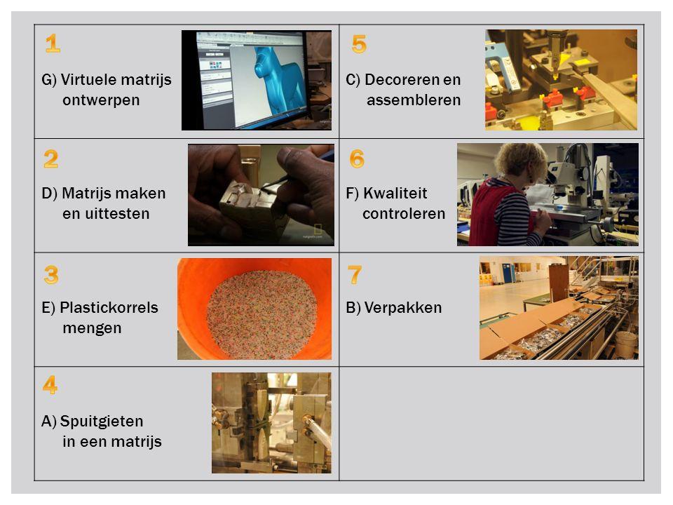 G) Virtuele matrijs ontwerpen C) Decoreren en assembleren D) Matrijs maken en uittesten F) Kwaliteit controleren E) Plastickorrels mengen B) Verpakken