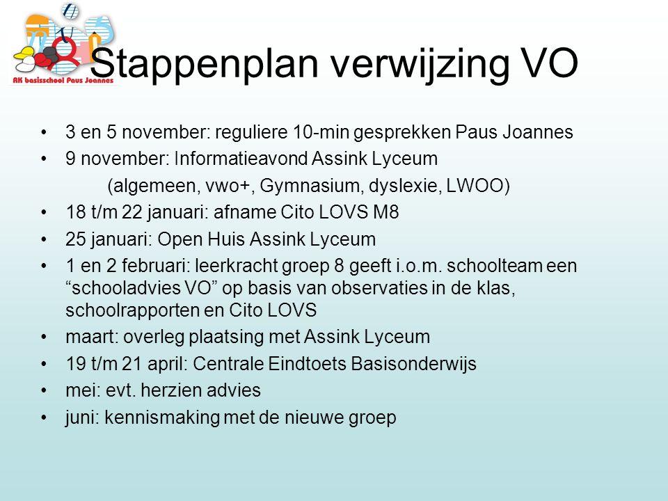 Stappenplan verwijzing VO 3 en 5 november: reguliere 10-min gesprekken Paus Joannes 9 november: Informatieavond Assink Lyceum (algemeen, vwo+, Gymnasium, dyslexie, LWOO) 18 t/m 22 januari: afname Cito LOVS M8 25 januari: Open Huis Assink Lyceum 1 en 2 februari: leerkracht groep 8 geeft i.o.m.