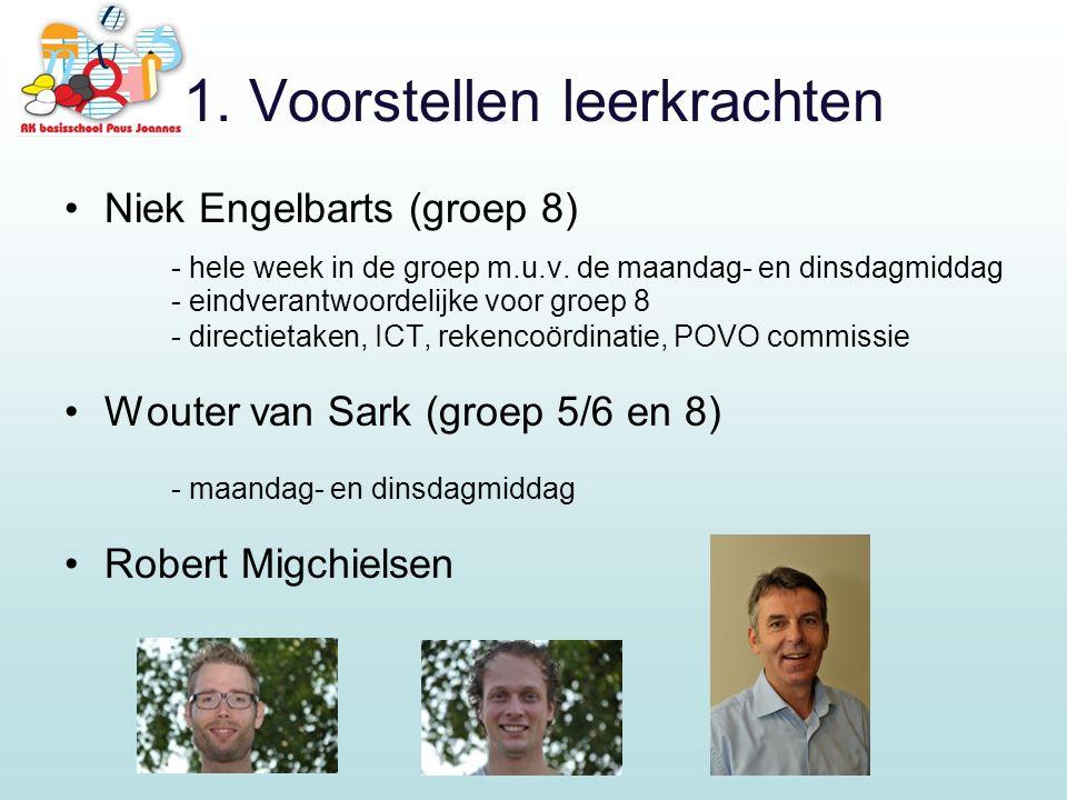 1.Voorstellen leerkrachten Niek Engelbarts (groep 8) - hele week in de groep m.u.v.