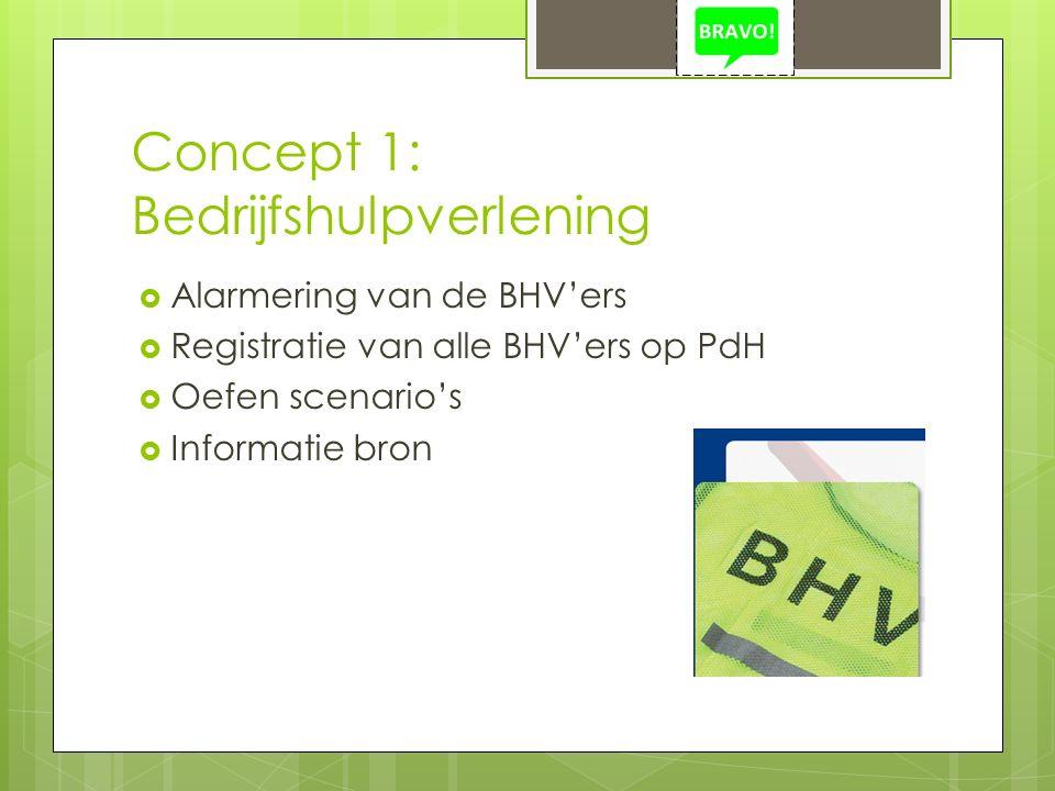 Concept 1: Bedrijfshulpverlening  Alarmering van de BHV'ers  Registratie van alle BHV'ers op PdH  Oefen scenario's  Informatie bron